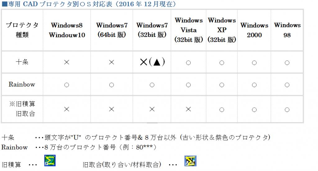 専用OS対応2016